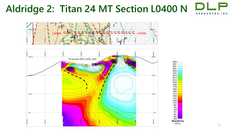 Aldridge 2: Titan 24 MT Section L0400 N